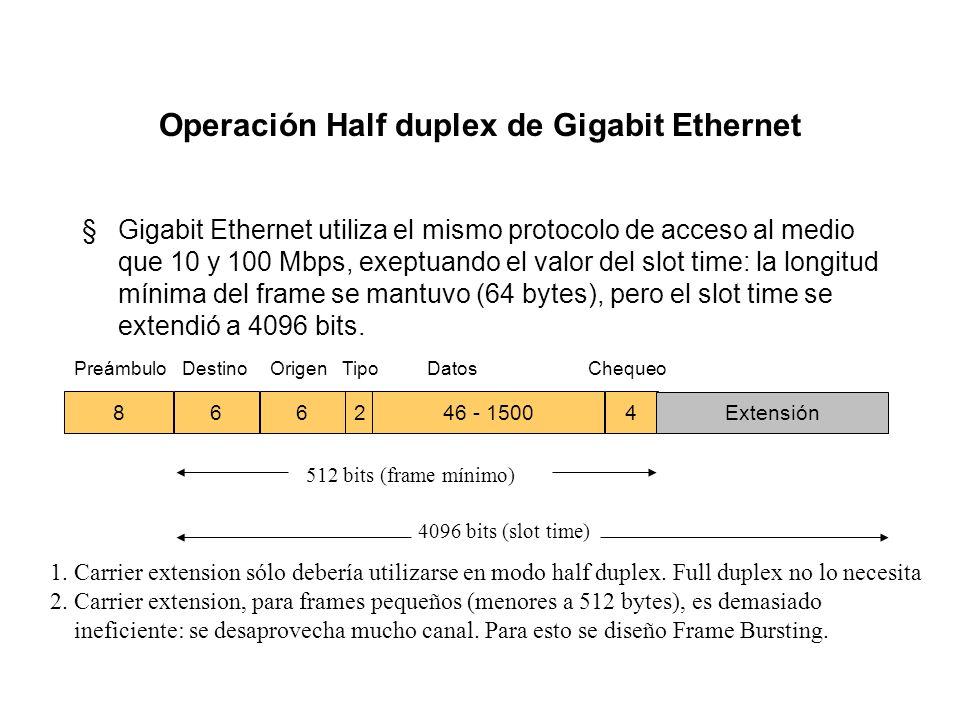Operación Half duplex de Gigabit Ethernet