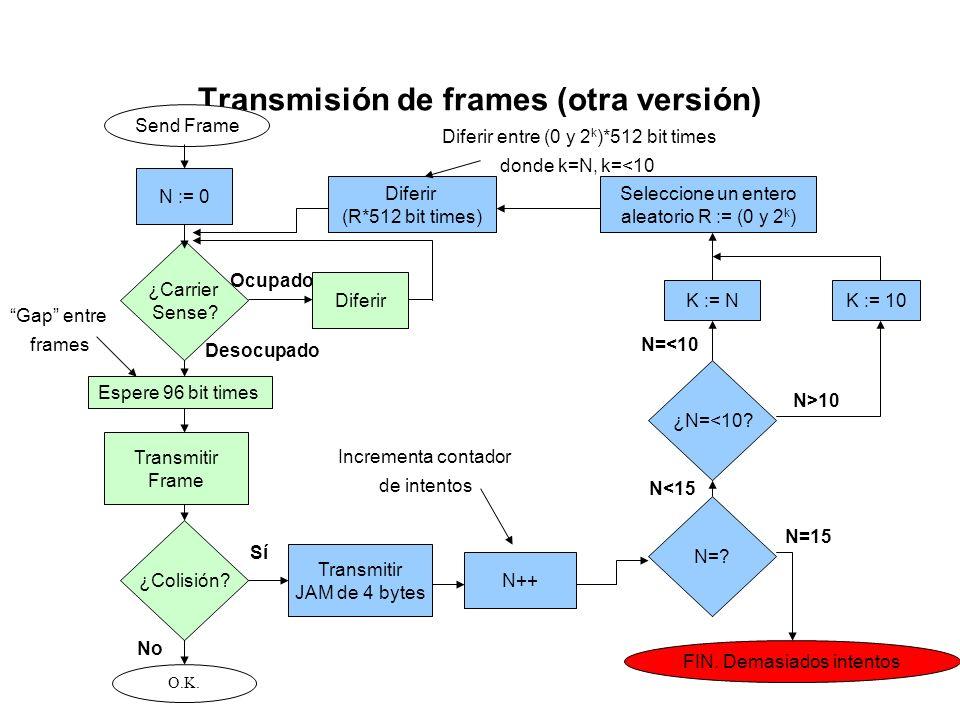 Transmisión de frames (otra versión)