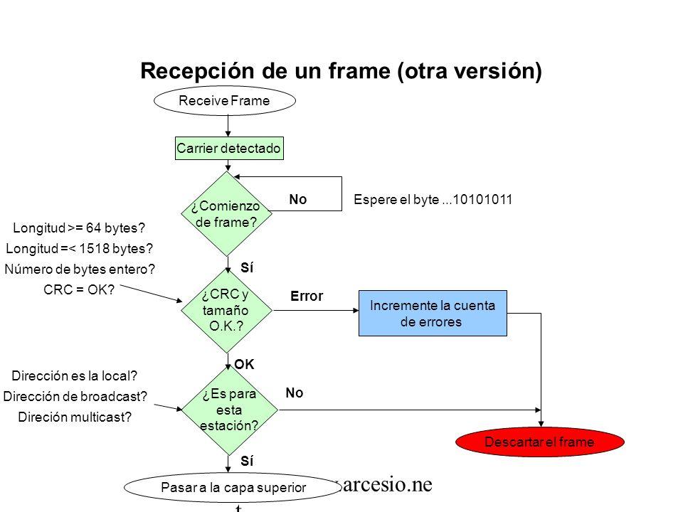 Recepción de un frame (otra versión)