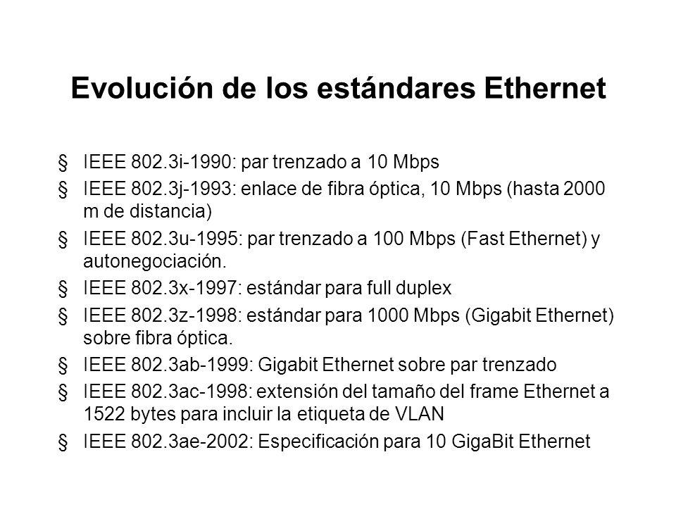 Evolución de los estándares Ethernet
