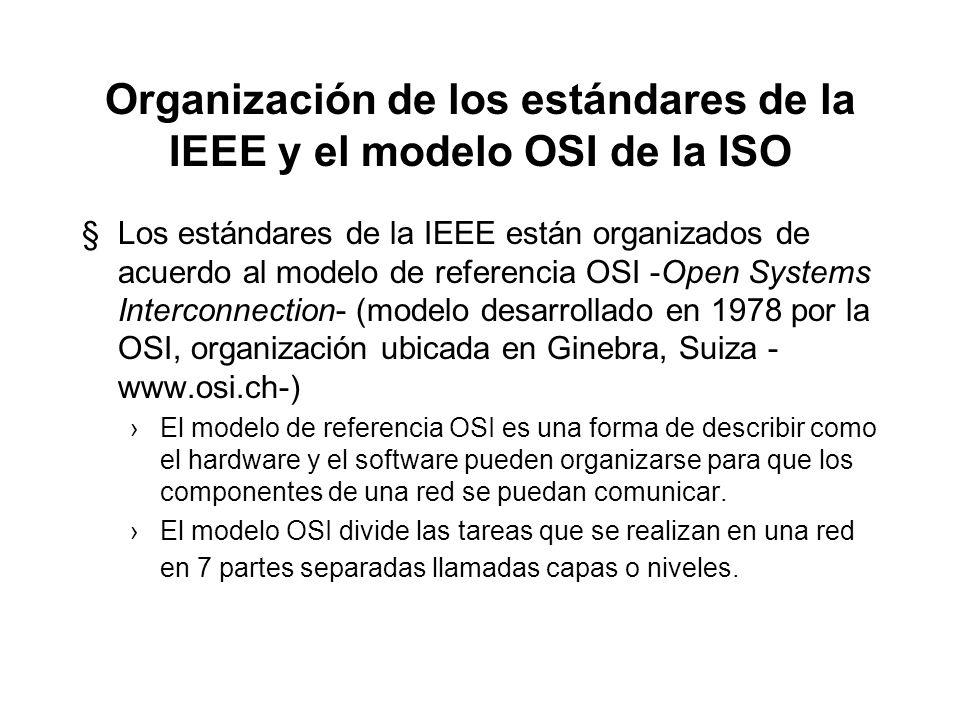 Organización de los estándares de la IEEE y el modelo OSI de la ISO