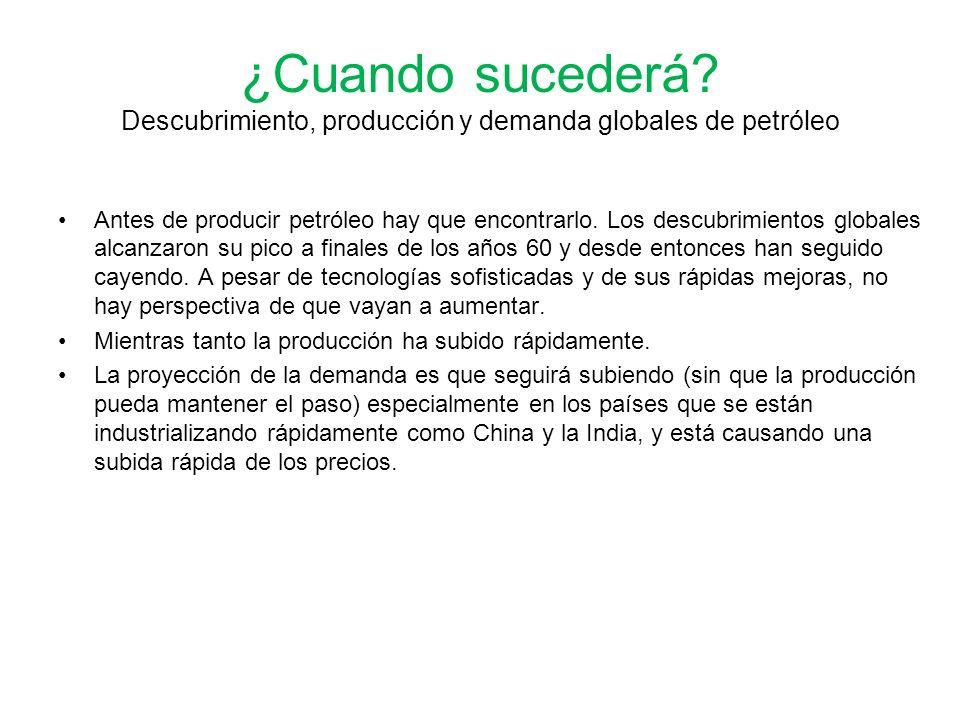 Descubrimiento, producción y demanda globales de petróleo