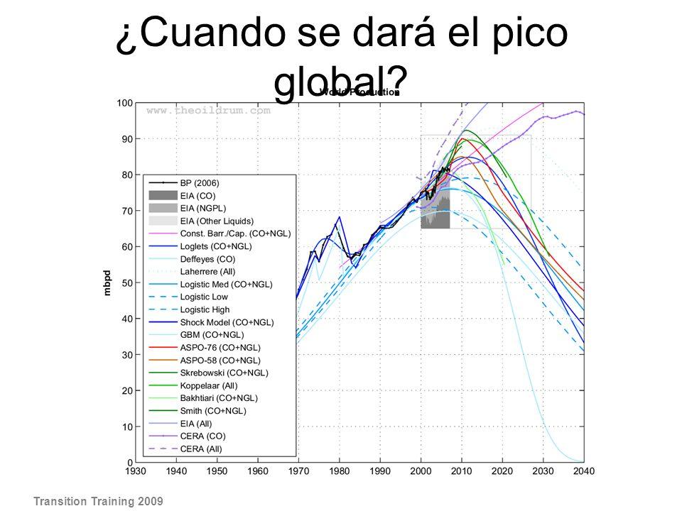 ¿Cuando se dará el pico global