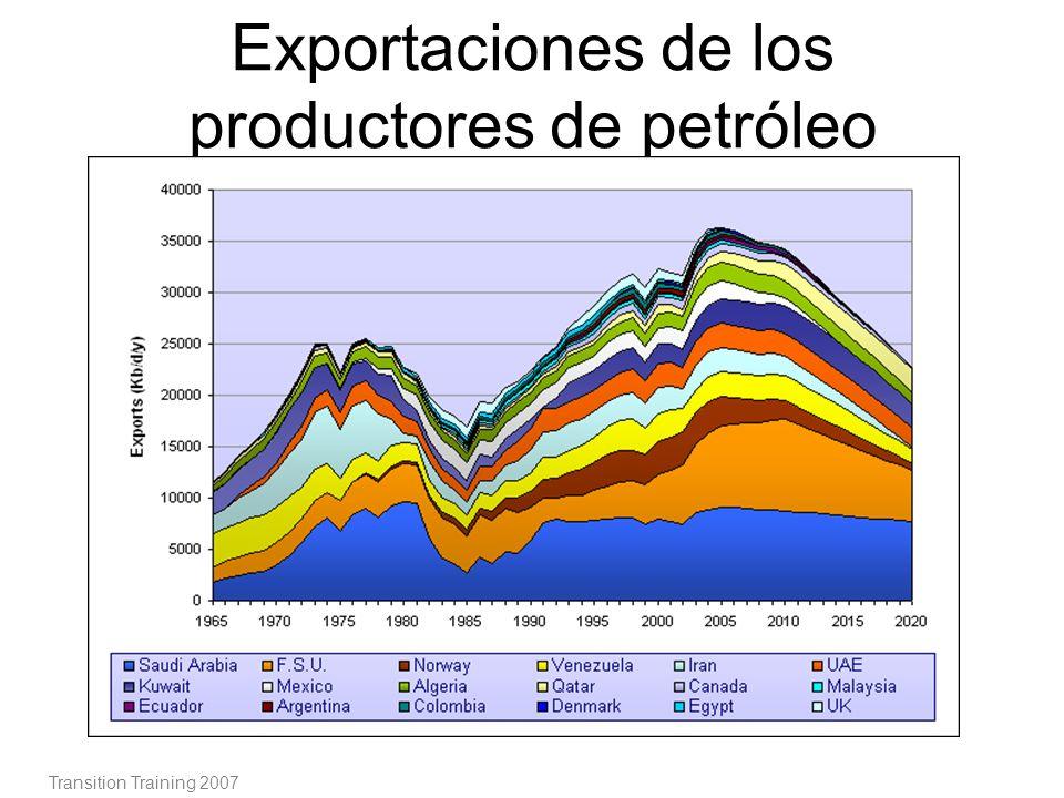 Exportaciones de los productores de petróleo