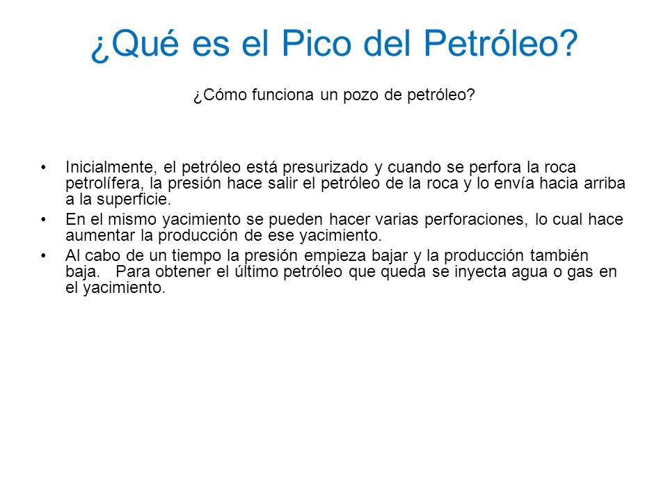 ¿Qué es el Pico del Petróleo ¿Cómo funciona un pozo de petróleo