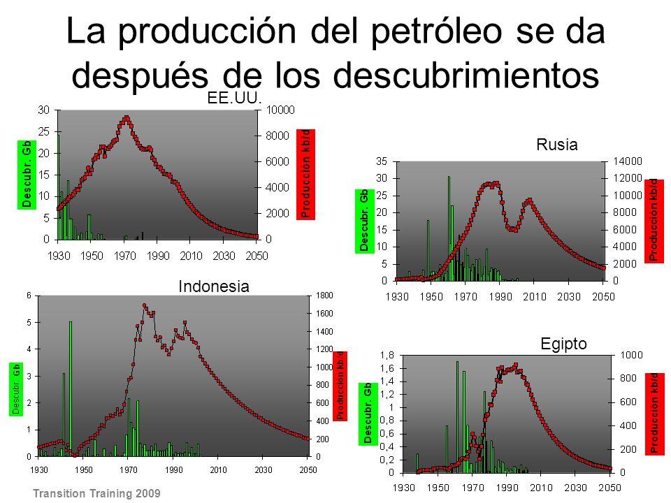 La producción del petróleo se da después de los descubrimientos