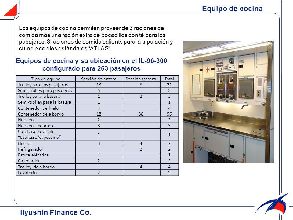 Equipo de cocina Ilyushin Finance Co.