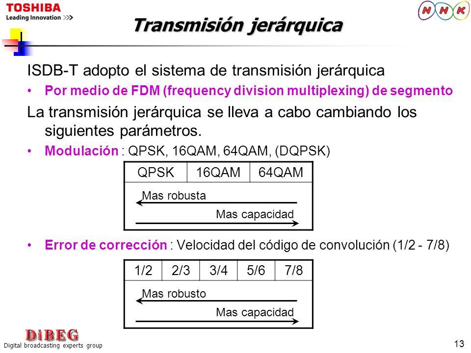Transmisión jerárquica