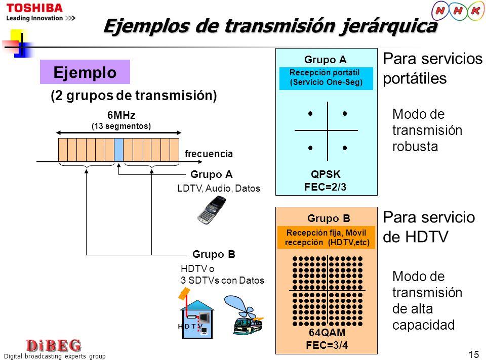 Ejemplos de transmisión jerárquica