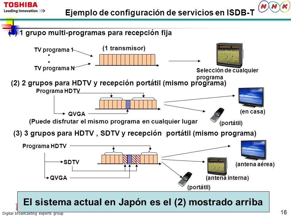 Ejemplo de configuración de servicios en ISDB-T