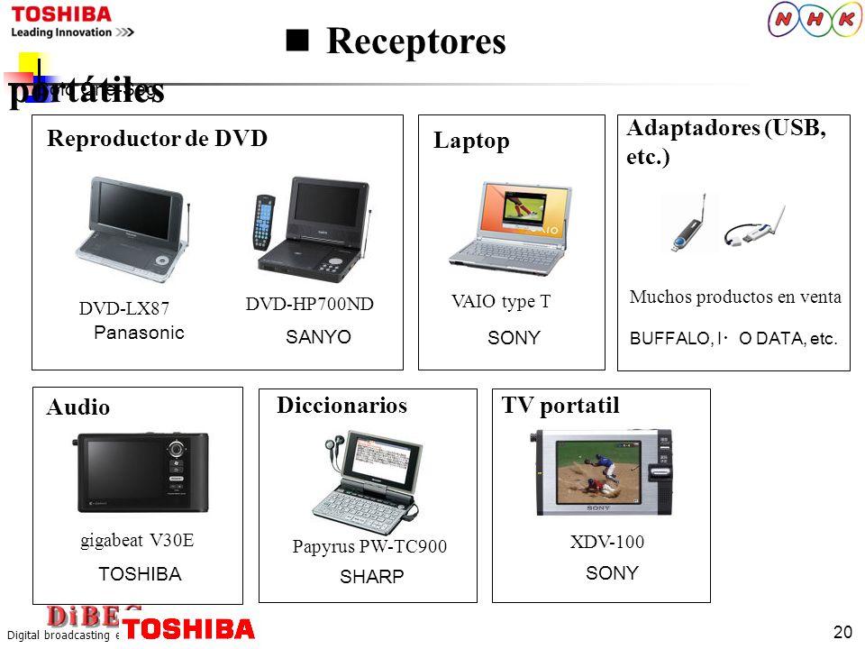 ■ Receptores portátiles