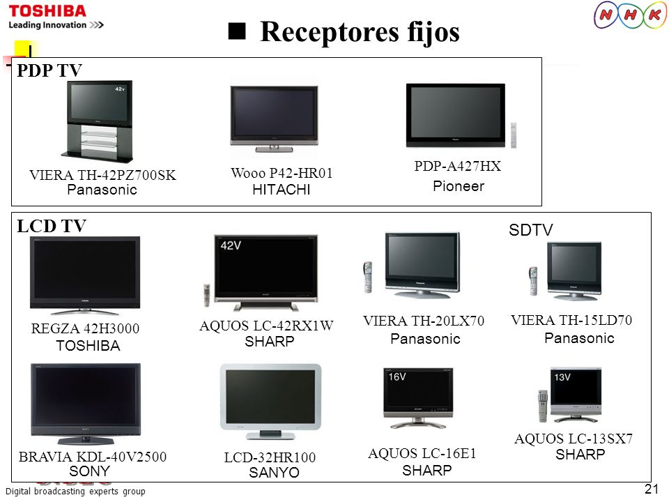 ■ Receptores fijos PDP TV LCD TV SDTV PDP-A427HX Wooo P42-HR01