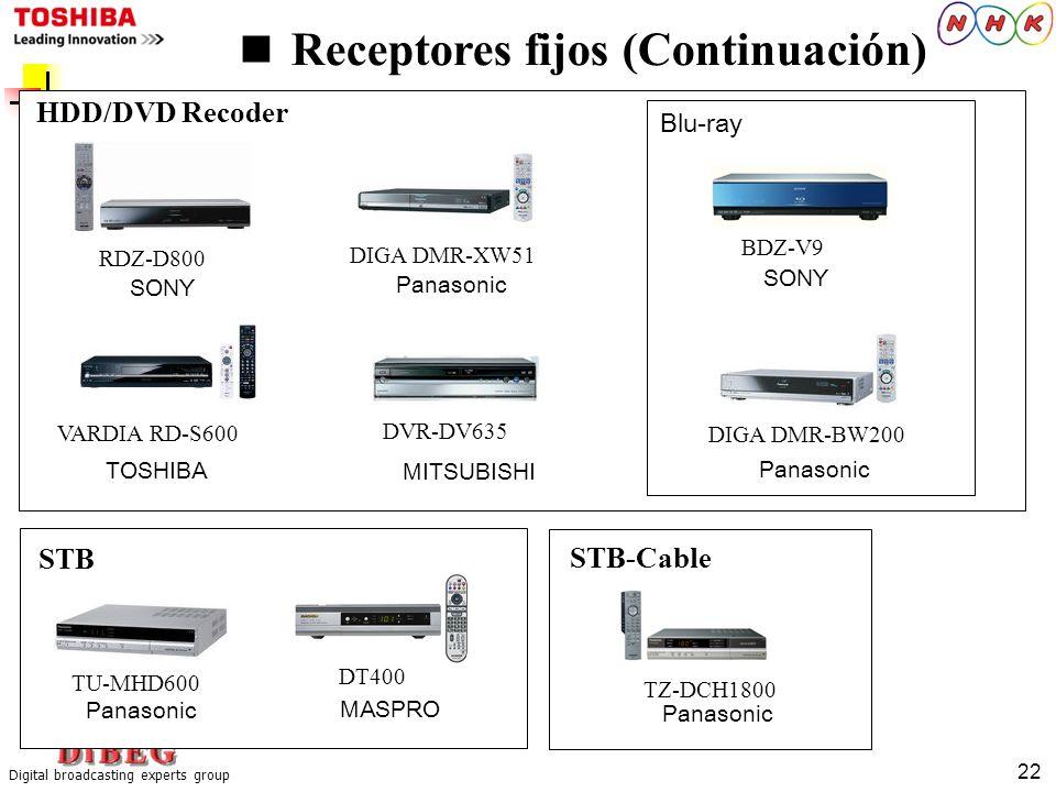 ■ Receptores fijos (Continuación)