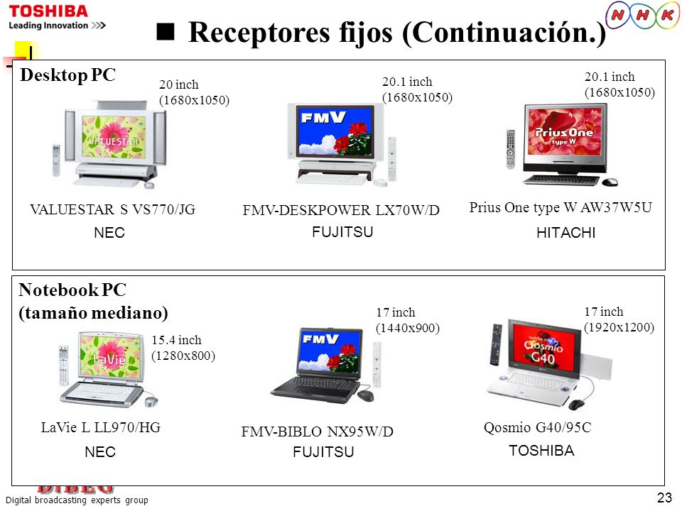 ■ Receptores fijos (Continuación.)