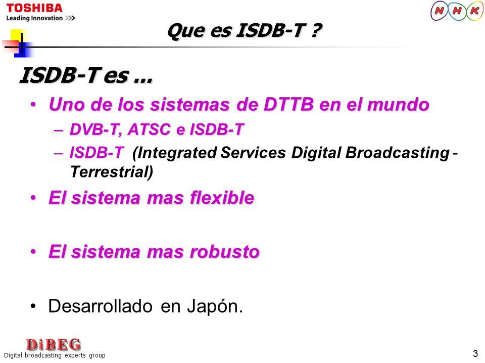 ISDB-T es ... Que es ISDB-T Uno de los sistemas de DTTB en el mundo
