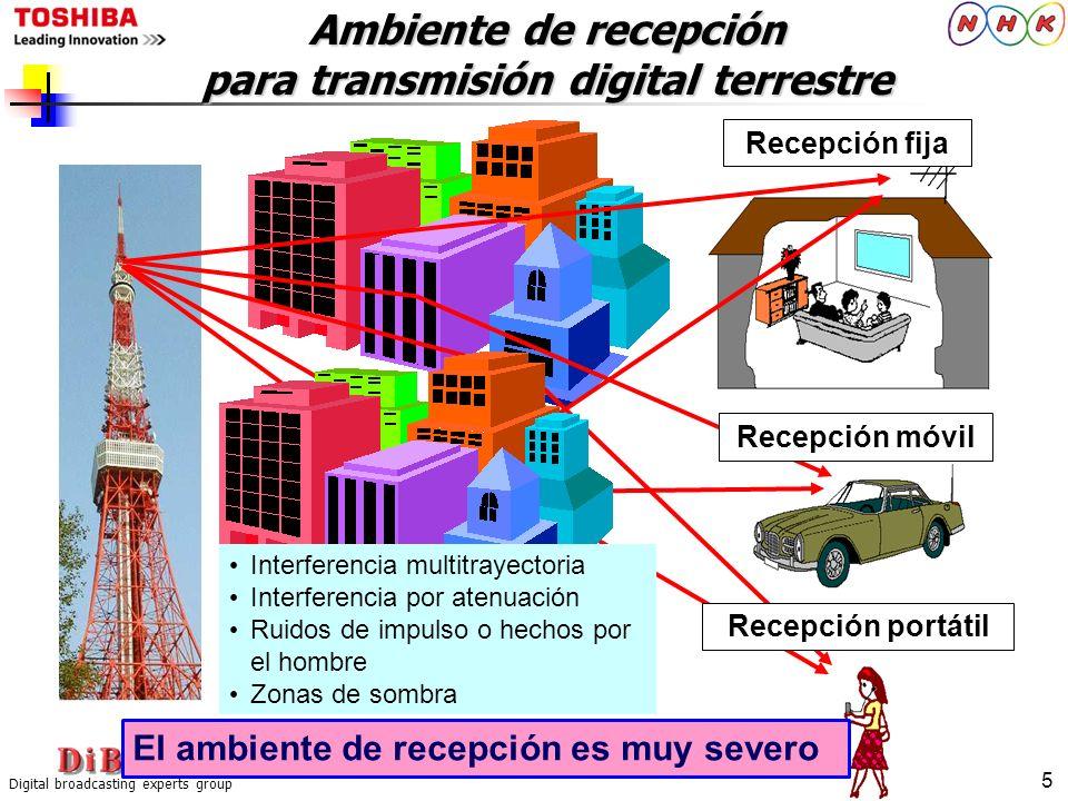 Ambiente de recepción para transmisión digital terrestre