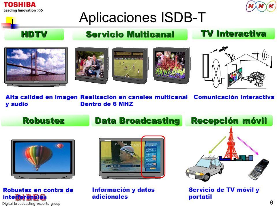 Aplicaciones ISDB-T HDTV Servicio Multicanal TV Interactiva Robustez
