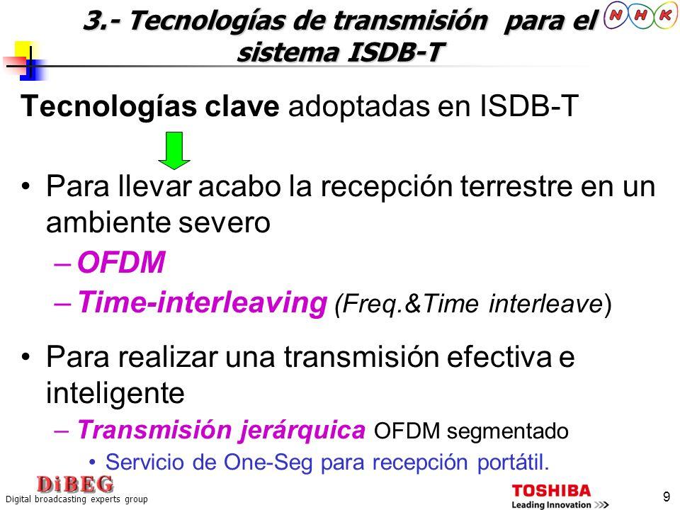 3.- Tecnologías de transmisión para el sistema ISDB-T