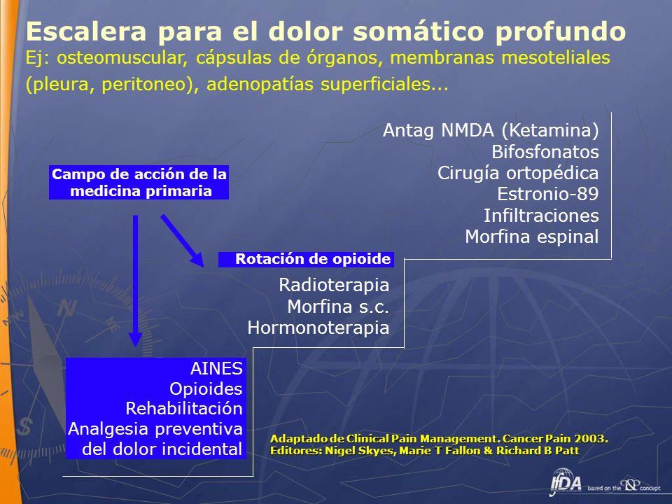 Escalera para el dolor somático profundo Ej: osteomuscular, cápsulas de órganos, membranas mesoteliales (pleura, peritoneo), adenopatías superficiales…
