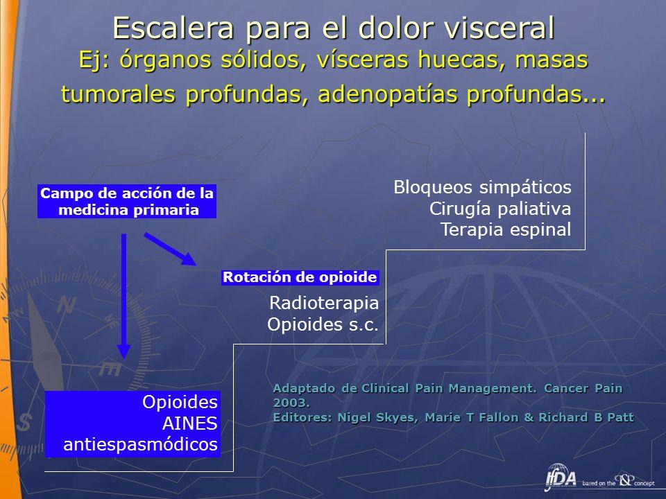 Escalera para el dolor visceral Ej: órganos sólidos, vísceras huecas, masas tumorales profundas, adenopatías profundas…