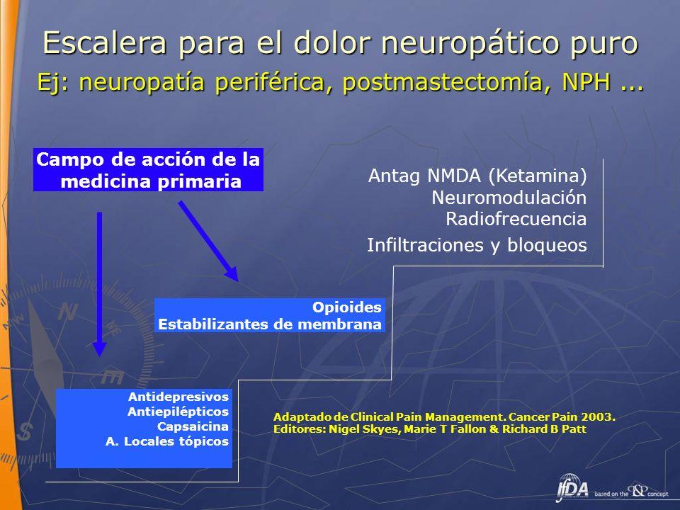 Escalera para el dolor neuropático puro Ej: neuropatía periférica, postmastectomía, NPH …