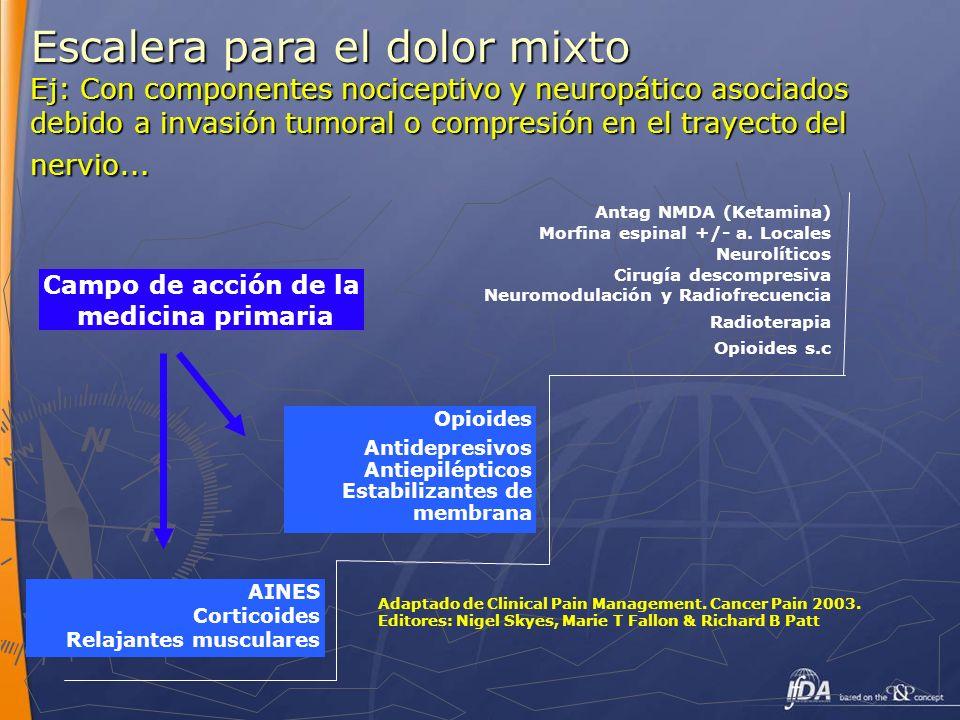 Escalera para el dolor mixto Ej: Con componentes nociceptivo y neuropático asociados debido a invasión tumoral o compresión en el trayecto del nervio…