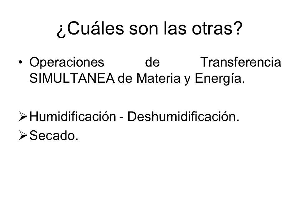 ¿Cuáles son las otras Operaciones de Transferencia SIMULTANEA de Materia y Energía. Humidificación - Deshumidificación.