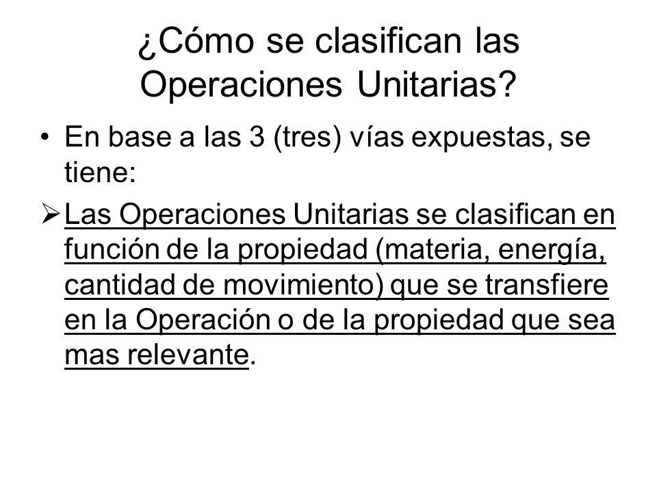 ¿Cómo se clasifican las Operaciones Unitarias