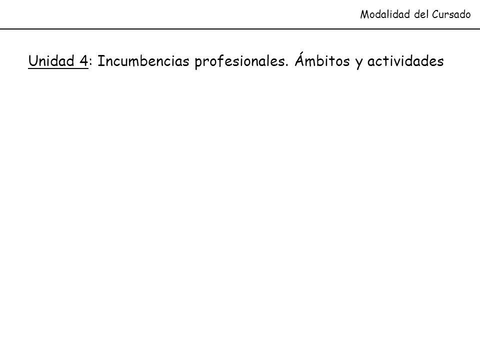 Unidad 4: Incumbencias profesionales. Ámbitos y actividades