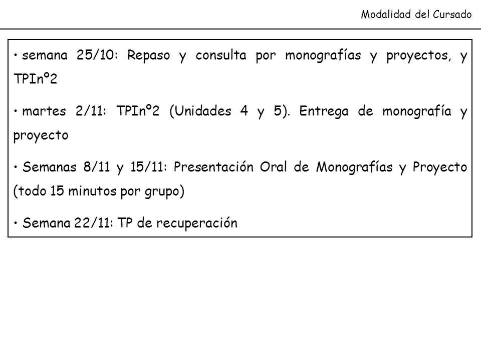 semana 25/10: Repaso y consulta por monografías y proyectos, y TPInº2