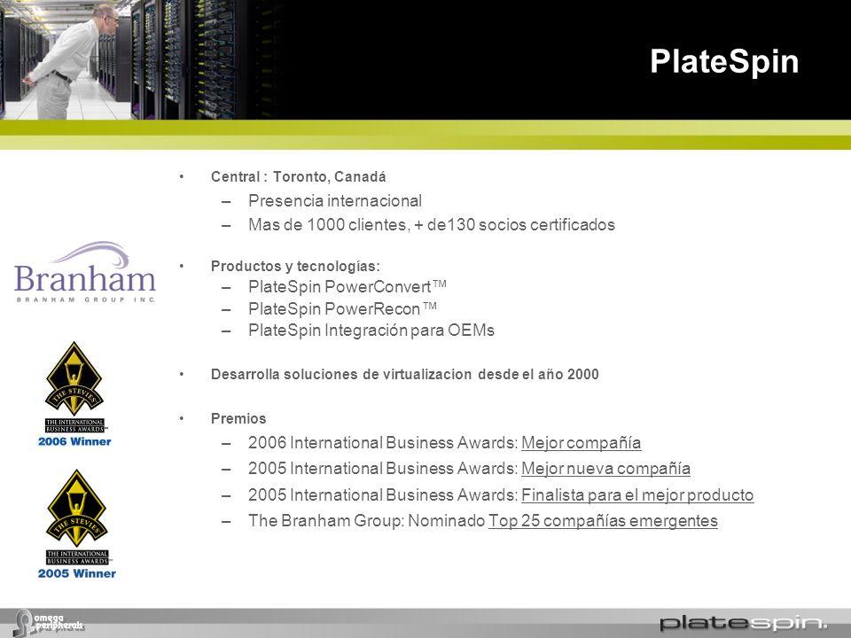 PlateSpin Presencia internacional