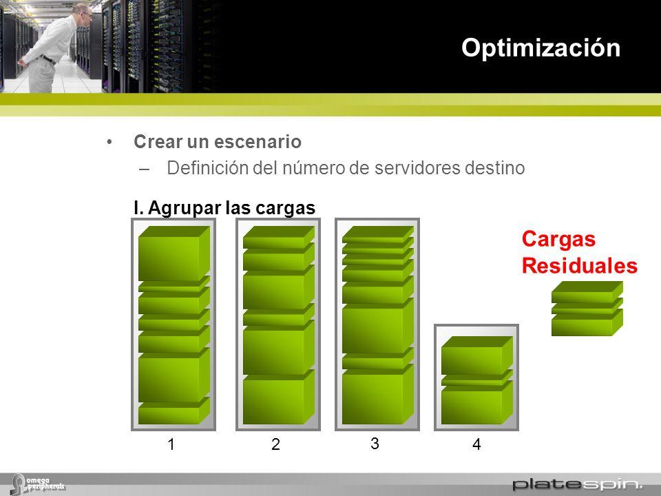 Optimización Cargas Residuales Crear un escenario