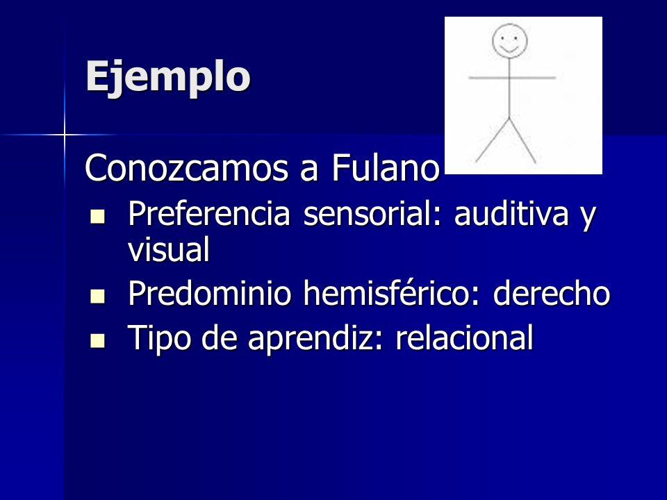 Ejemplo Conozcamos a Fulano Preferencia sensorial: auditiva y visual