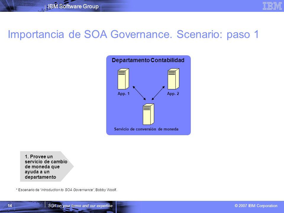 Importancia de SOA Governance. Scenario: paso 1