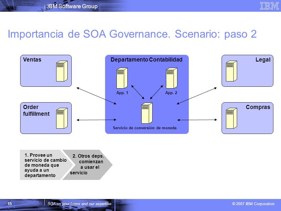 Importancia de SOA Governance. Scenario: paso 2