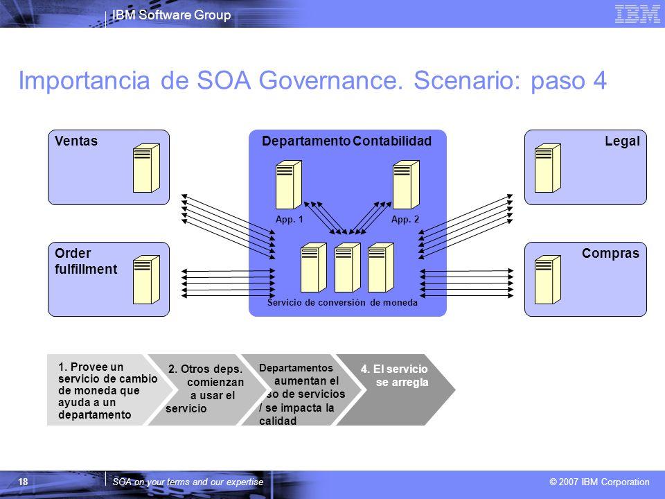 Importancia de SOA Governance. Scenario: paso 4