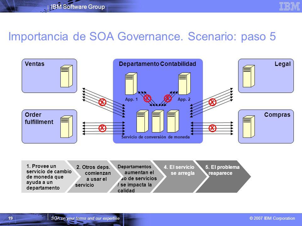 Importancia de SOA Governance. Scenario: paso 5