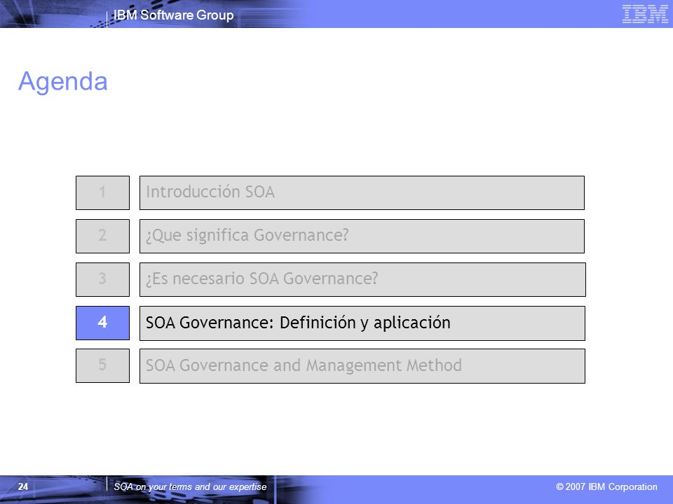 Agenda 1 Introducción SOA 2 ¿Que significa Governance 3