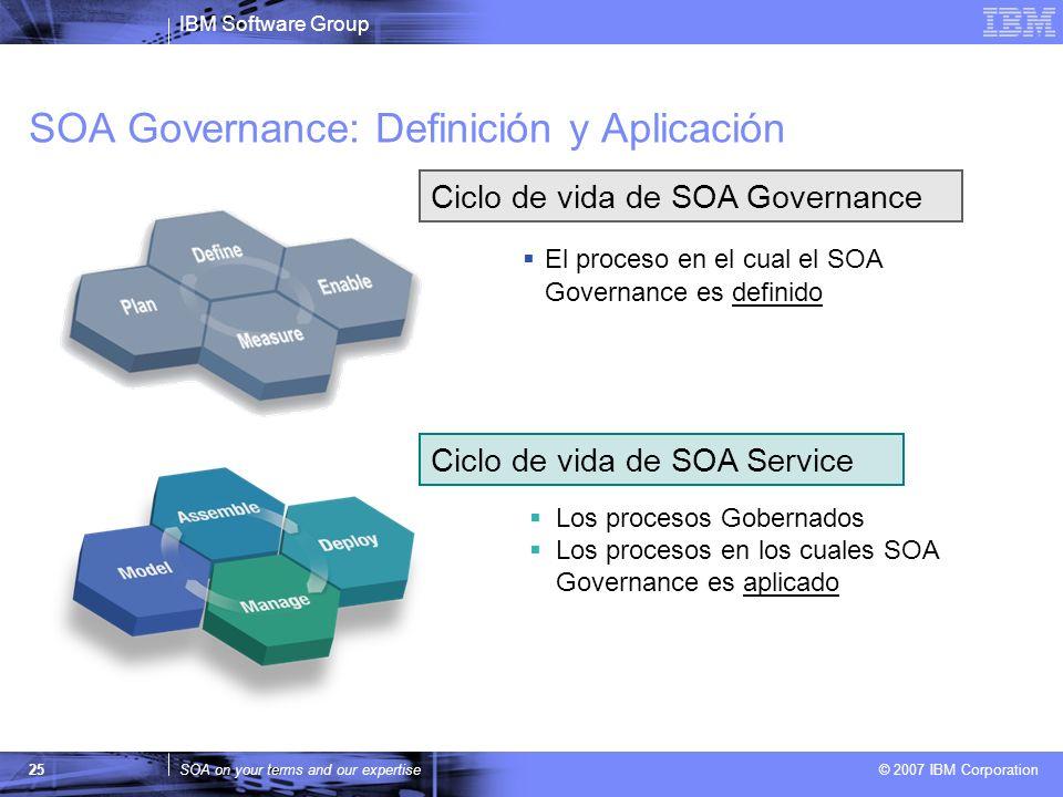 SOA Governance: Definición y Aplicación