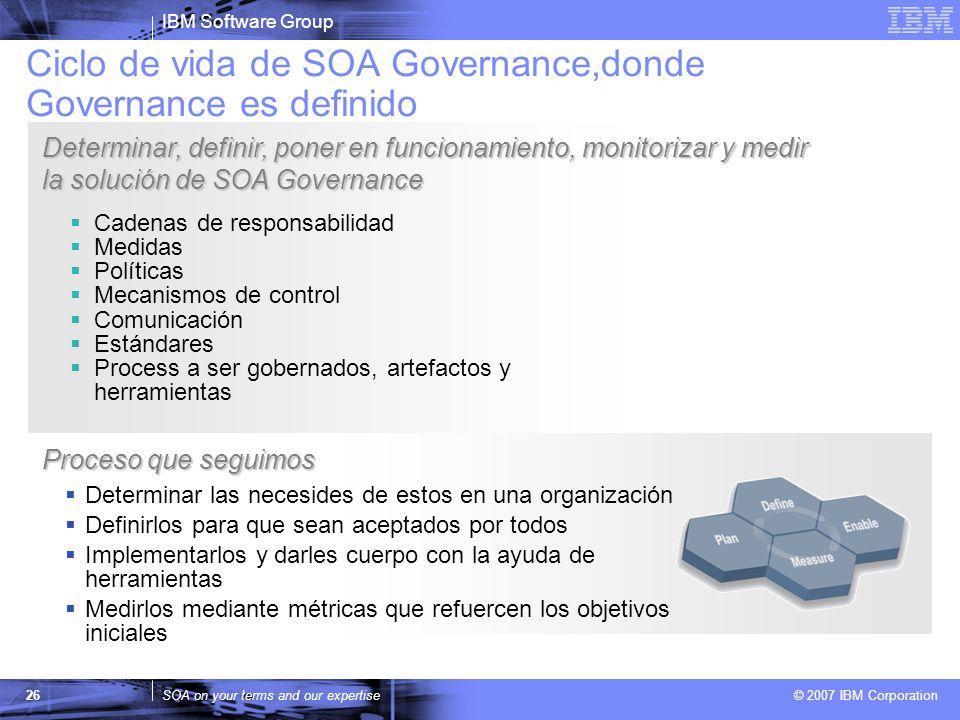 Ciclo de vida de SOA Governance,donde Governance es definido