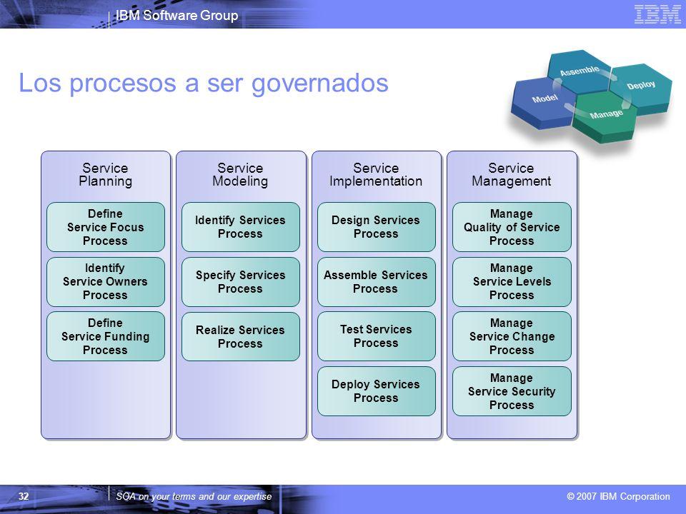 Los procesos a ser governados