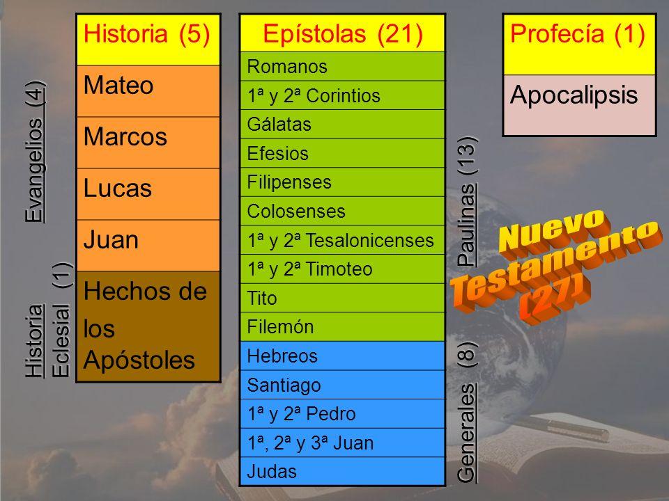 Nuevo Testamento (27) Historia (5) Mateo Marcos Lucas Juan Hechos de