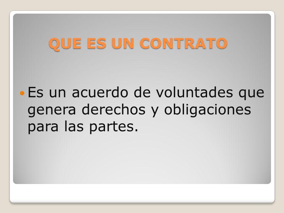 QUE ES UN CONTRATO Es un acuerdo de voluntades que genera derechos y obligaciones para las partes.