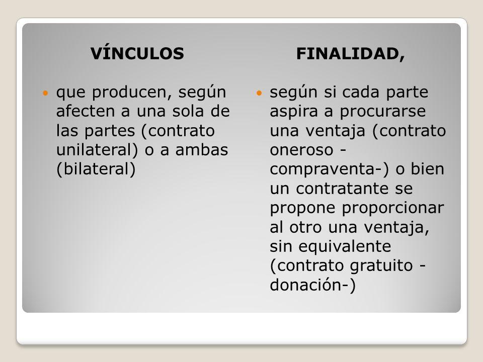 VÍNCULOS FINALIDAD, que producen, según afecten a una sola de las partes (contrato unilateral) o a ambas (bilateral)