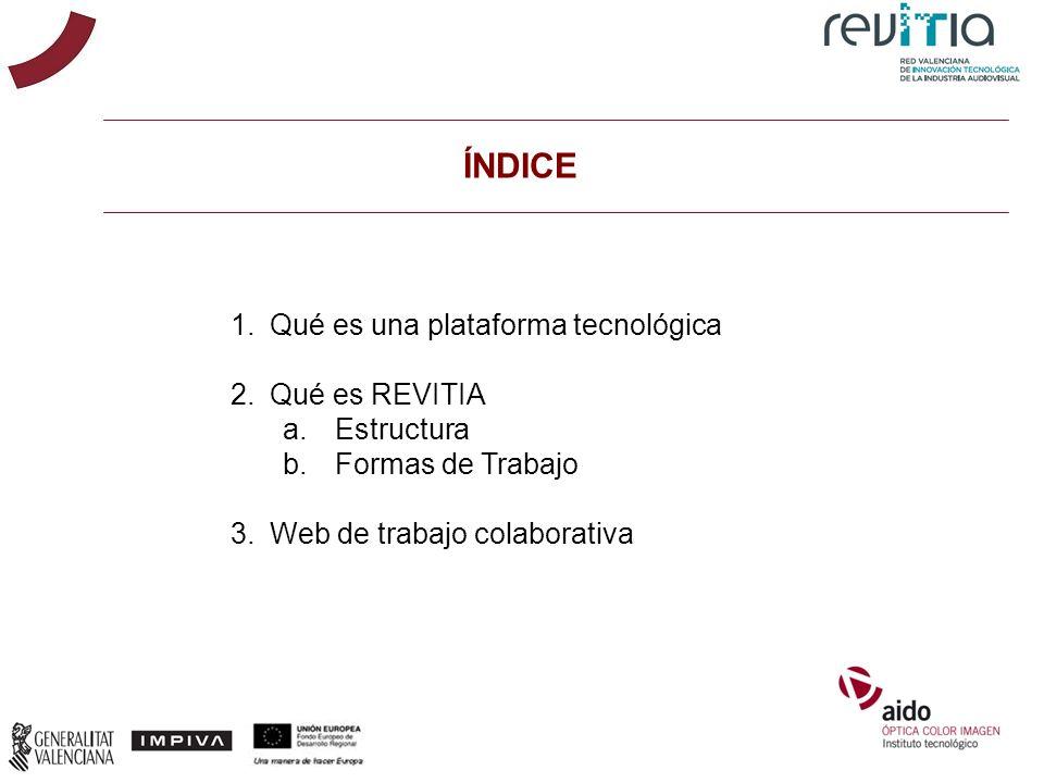 ÍNDICE Qué es una plataforma tecnológica Qué es REVITIA Estructura