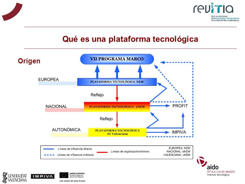 Qué es una plataforma tecnológica
