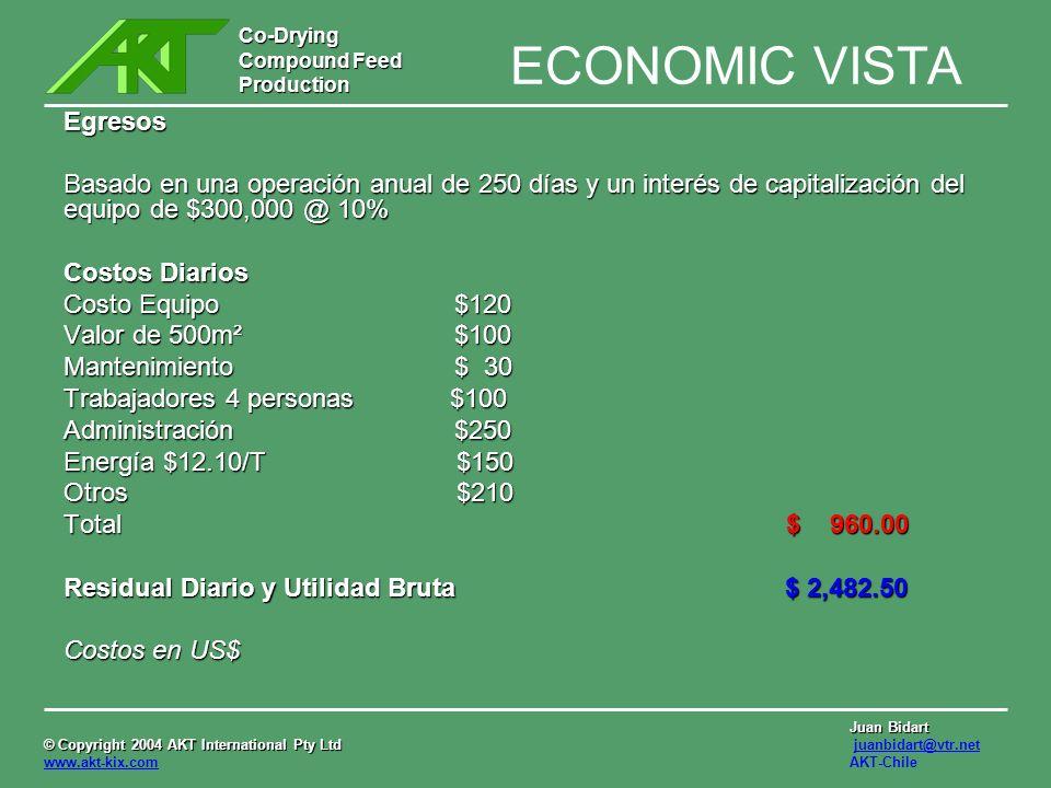 ECONOMIC VISTA Egresos