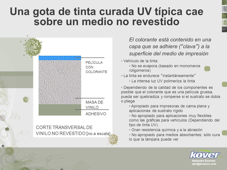 Una gota de tinta curada UV típica cae sobre un medio no revestido