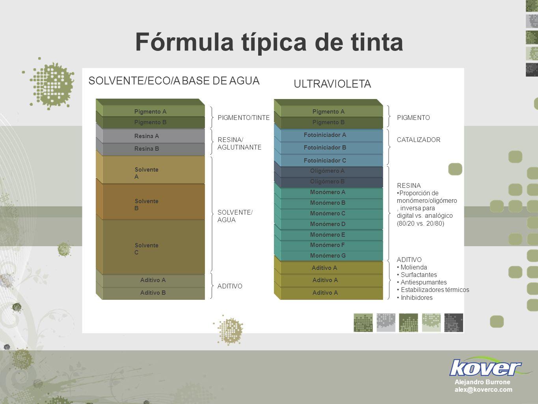 Fórmula típica de tinta