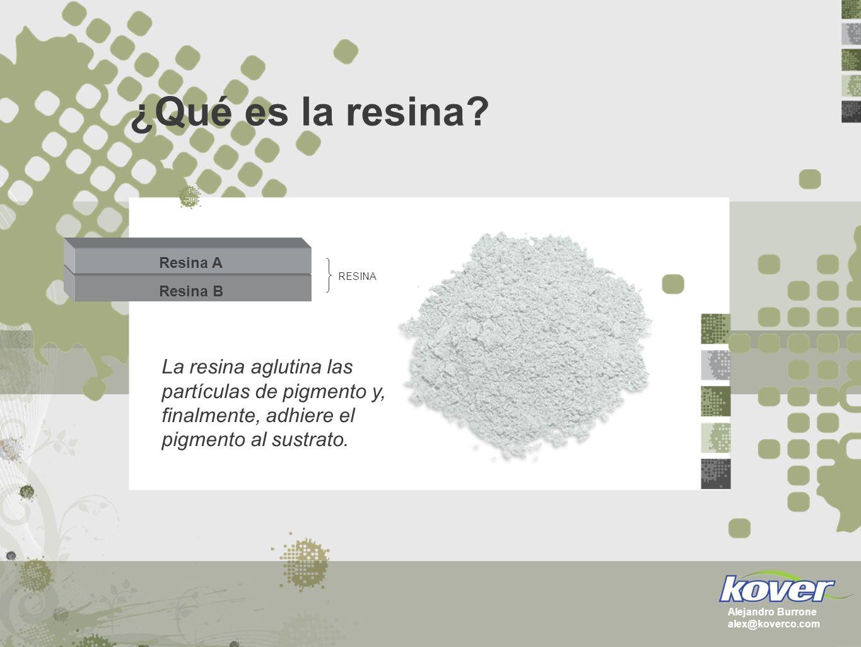 ¿Qué es la resina Resina A. Resina B. RESINA. La resina aglutina las partículas de pigmento y, finalmente, adhiere el pigmento al sustrato.